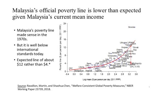 poverty comparisons ravallion m